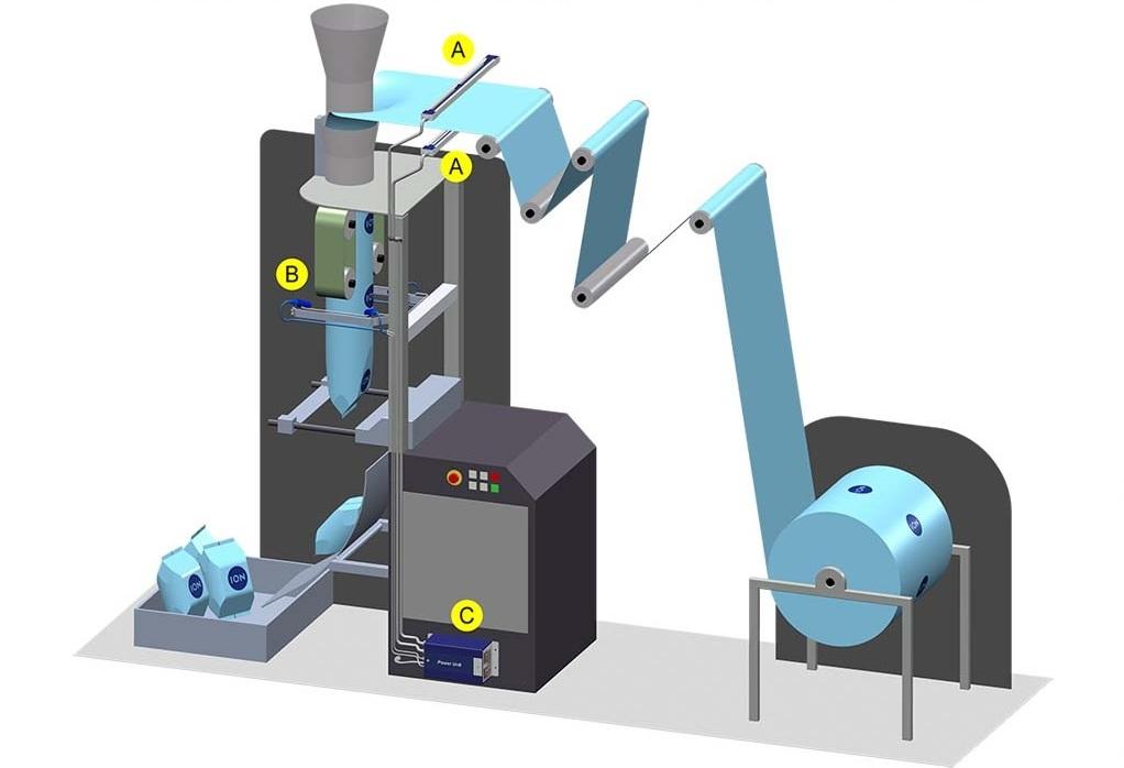 Macchine confezionatrici verticali